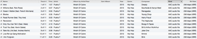 Wrath of Caine Tracklist