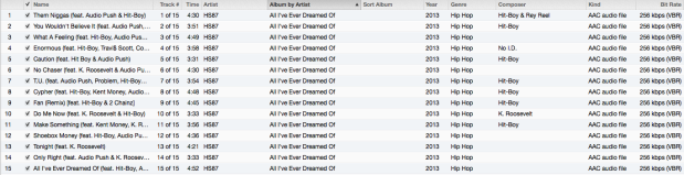 All I've Ever Dreamed Of Tracklist