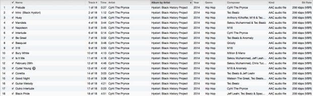 Hystori Tracklist