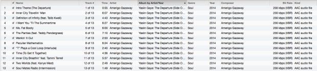 Yasiin Gaye Tracklist